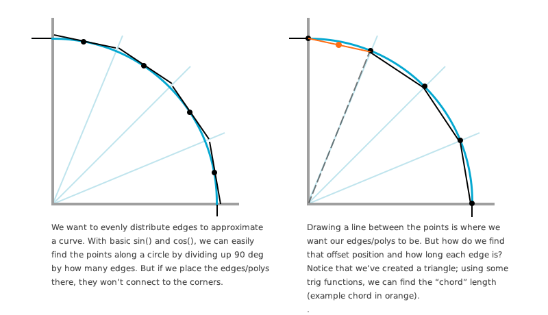 Rounding Edges / Beveling Math with Circle